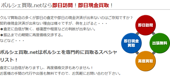 ポルシェ買取.netなら即日訪問!即日現金買取!